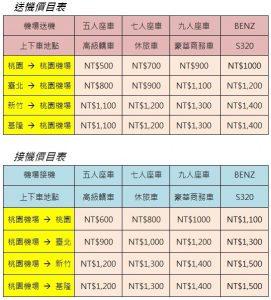 機場接送價格表