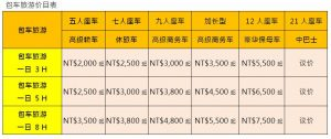 包车旅游价格